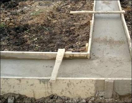Фундамент под гараж из блоков